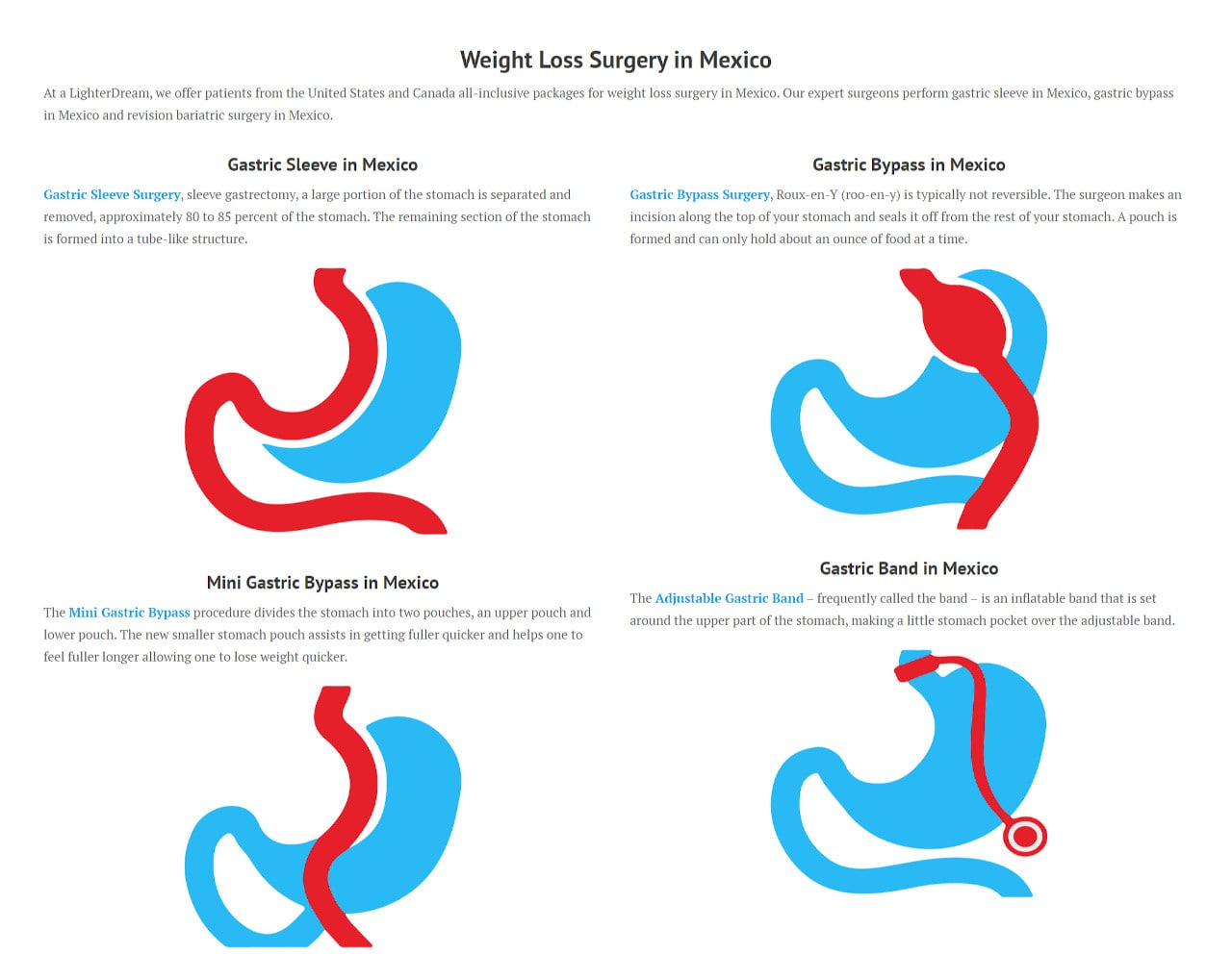 Lighter Dream Bariatrics - Bariatric Surgery Procedures in Tijuana, Mexico